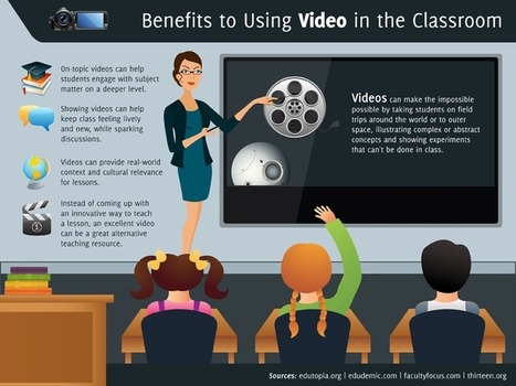 11 Reasons Every Educator Needs a Video Strategy | Information Technology Learn IT - Teach IT | Scoop.it