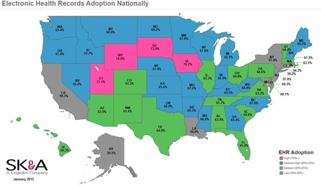Physician Office Usage of Electronic Health Records Software in the U.S   Mobile Health: How Mobile Phones Support Health Care   Scoop.it