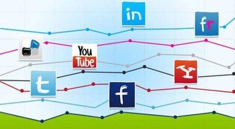 #SocialMedia : Medir, medir, medir… llevando al #ROI desde todos los ángulos | Marketing Sales and RRHH | Scoop.it