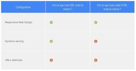 Google : le responsive design n'est pas un critère de pertinence du moteur - Actualité Abondance | Webmarketing - SEO | Scoop.it