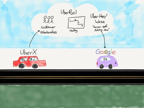 Google, Uber, and the Evolution of Transportation-as-a-Service | UXploration | Scoop.it