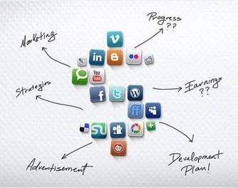 Promouvoir son asso ou sa start-up grâce aux réseaux sociaux - Beeotop | La veille de generation en action sur la communication et le web 2.0 | Scoop.it