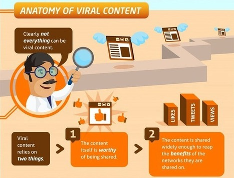 Top 5 Ways of Writing Viral Content | Content Creation, Curation, Management | Scoop.it