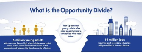 Year Up | Opportunity Divide | Eduployment | Scoop.it
