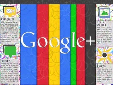 Yo también quiero especular sobre Google+! | Google+, Pinterest, Facebook, Twitter y mas ;) | Scoop.it