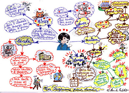 Comment le mind mapping peut stimuler le cerveau de vos enfants | apprendre à distance - distance learning | Scoop.it