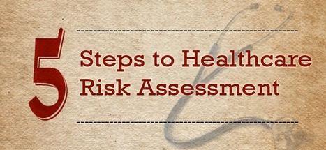 5 steps to healthcare risk assessment | Healthcare IT | Scoop.it