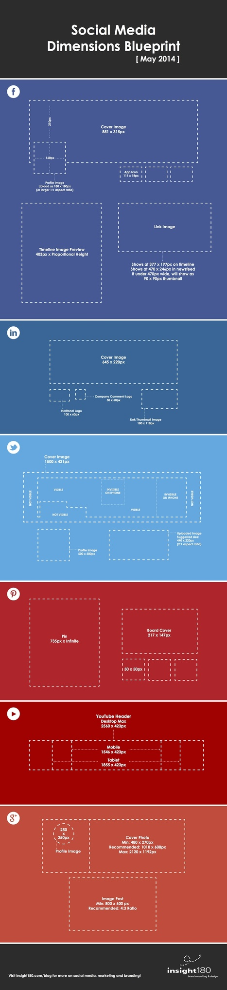 Facebook, LinkedIn, Twitter, Pinterest – Social Media Dimensions Guide [INFOGRAPHIC] | new knows | Scoop.it