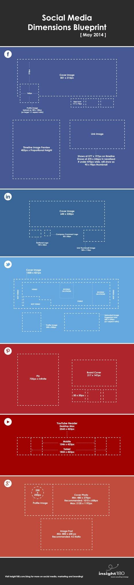 Facebook, LinkedIn, Twitter, Pinterest – Social Media Dimensions Guide [INFOGRAPHIC] | MarketingHits | Scoop.it