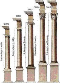 Arquitectura Romana ~ Historia del arte | Las Artes en Roma | Scoop.it