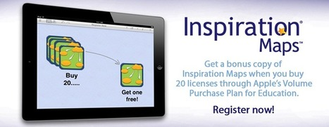 Inspiration Software, Inc. - The Leader in Visual Thinking and Learning | inspiration.com | Aholkularitzan | Scoop.it