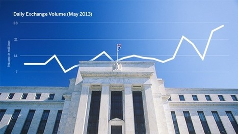 The Fed's Role in Record Trading Volumes   OpenMarkets   Forex   Scoop.it