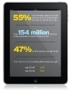 Stat of the Day: Tablet and iPad Usage Data | Ad Age Stat - Advertising Age | Digital Strategies for Social Humans | Scoop.it
