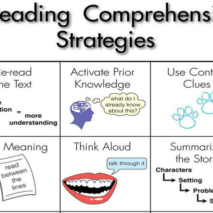 25 Reading Strategies That Work In Every Content Area | Area 5 Lit | Scoop.it