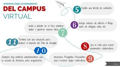 educativa | 11 ideas DIY para crear el plan de bienvenida e-learning | Curioso de las TIC´s y el E-learning | Scoop.it