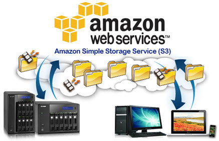 Amazon Web Services launches low-cost storage service | Easy Ways To Get Your Own List | Scoop.it