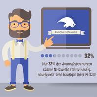 Masse der Journalisten nutzt Social Media äußerst selten | Mediaclub | Scoop.it