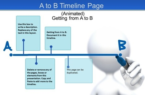 powerpoint templates in training in business scoopit