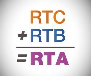 RTB, Big Data, Retargeting... et la créa dans tout ça ? | Les marques et le digital | Scoop.it