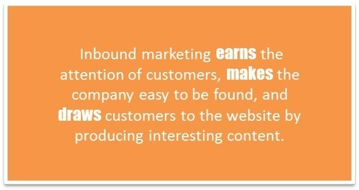 17 Best Inbound Marketing Blogs 2013 | Social M...
