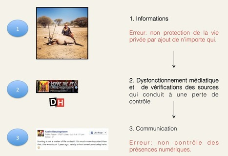 E-réputation : la dure injustice | CommunityManagementActus | Scoop.it