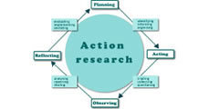 Action Research | School Libraries Leading Information Literacy | Scoop.it