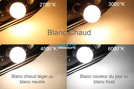 Le point sur les températures de couleur des ampoules LED | Econo-logis | Scoop.it