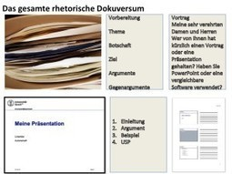 PowerPoint aus Sicht der Rhetorik | Technology Enhanced Learning in Teacher Education | Scoop.it