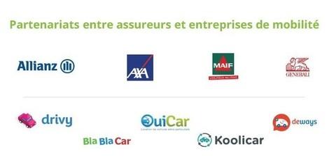 L'assurance de la mobilité du futur | Mobilité (Assurance-Assistance) | Scoop.it