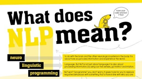 Visualistan: What Does NLP Mean? [Infographic] | Latest Infographics | Scoop.it