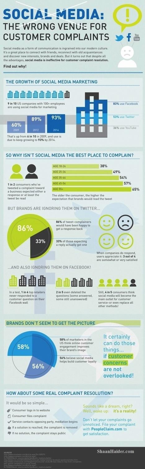 Trop peu de réponses aux plaintes sur les réseaux sociaux #infographie | Community Management et Médias Sociaux | Scoop.it