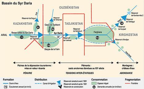 Schéma de l'eau en Asie centrale, une ressource convoitée - Diploweb | Nuevas Geografías | Scoop.it