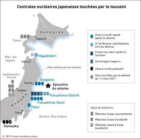Premières analyses et premiers enseignements de l'accident de Fukushima   E-Bulletin - Forum nucléaire suisse   Japon : séisme, tsunami & conséquences   Scoop.it