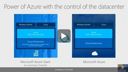 Building Your Hybrid Cloud – Getting Started with Azure Stack TP1 | End User Computing | Scoop.it