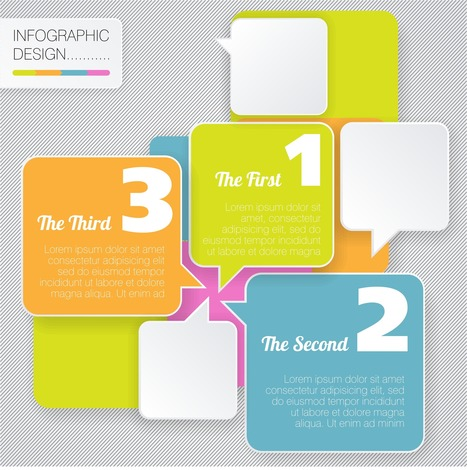 7 Tips For Creating The Perfect Infographic | Lifelong Learning Topics | Scoop.it