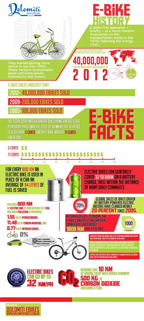 Infographic on Electric Bikes History & Electric Bikes Facts | Dolomiti Ebikes Australia | Scoop.it