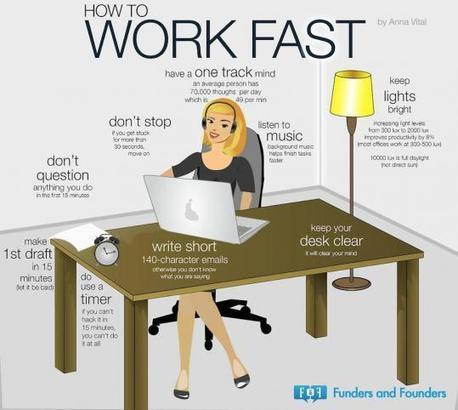Tips On How To Work Faster And Smarter | Business Tips & Tricks | Scoop.it