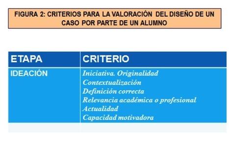 Casos (La evaluación de las competencias en los grados universitarios IV) | Educación Virtual UNET | Scoop.it