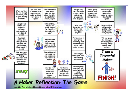 Reflecting on the Making Process - User Generated Learning @JackieGerstein | iPads in Education | Scoop.it