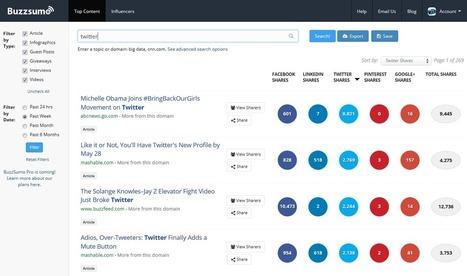 BuzzSumo, pour trouver les tweets et influenceurs les plus populaires - Le blog du Modérateur | Social Media | Scoop.it