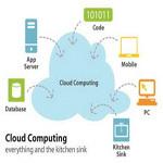 Una forma sencilla de entender el cloud computing – Vídeo | Maestr@s y redes de aprendizajes | Scoop.it