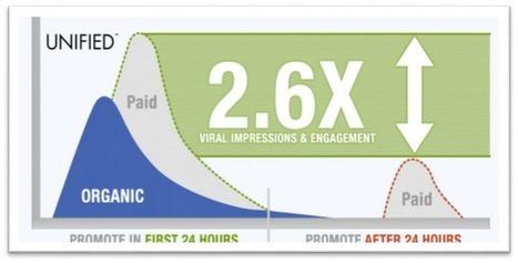 Three Social Metrics You Should Be Using But Aren't | Ignite Social Media | SocialMoMojo Web | Scoop.it