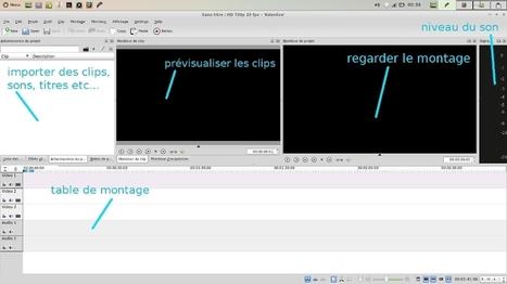 Le montage vidéo sous Linux | Bidouille,  jeux et cartographie | Scoop.it