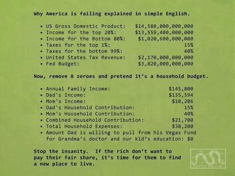 Take Out A Few Zeroes From America's Budget And Our Problem Is Apparent | Your Passions | Scoop.it