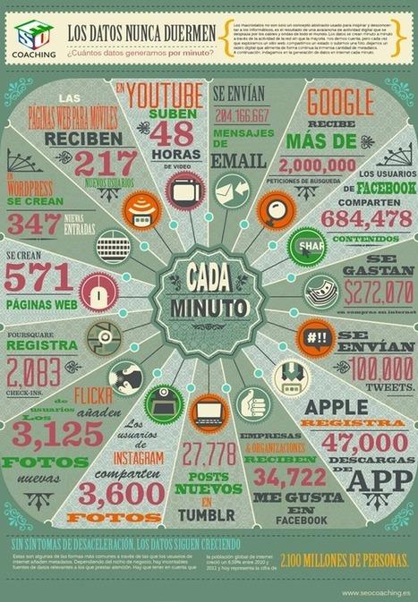 6 tips para las empresas principiantes en la red #redessociales #usuarios | AidaMm | Scoop.it