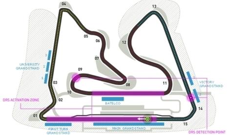 F1 Bahreïn 2013 : présentation et sondage | Vroum Vrouumm | Scoop.it