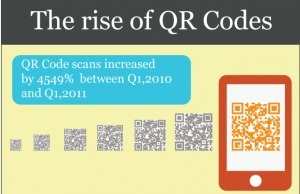 iLibrarian » A Quick Guide to Creating Library QR Codes | The Teaching Librarian | Scoop.it