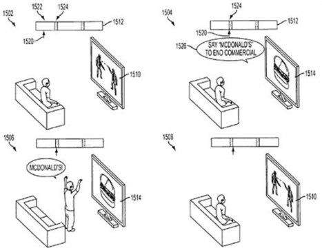 Si, tecnología; pero sobre todo conductismo...> Sony patent wants to make advertising more interactive | Comunicación inteligente | Scoop.it