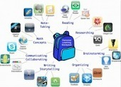 Personalize Learning: Toolkit | Technology Advances | Scoop.it