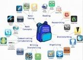 Personalize Learning: Toolkit | Educación, Tic y más | Scoop.it